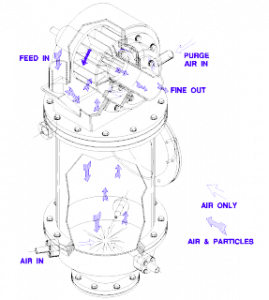 Jet Mill Equipment Diagram